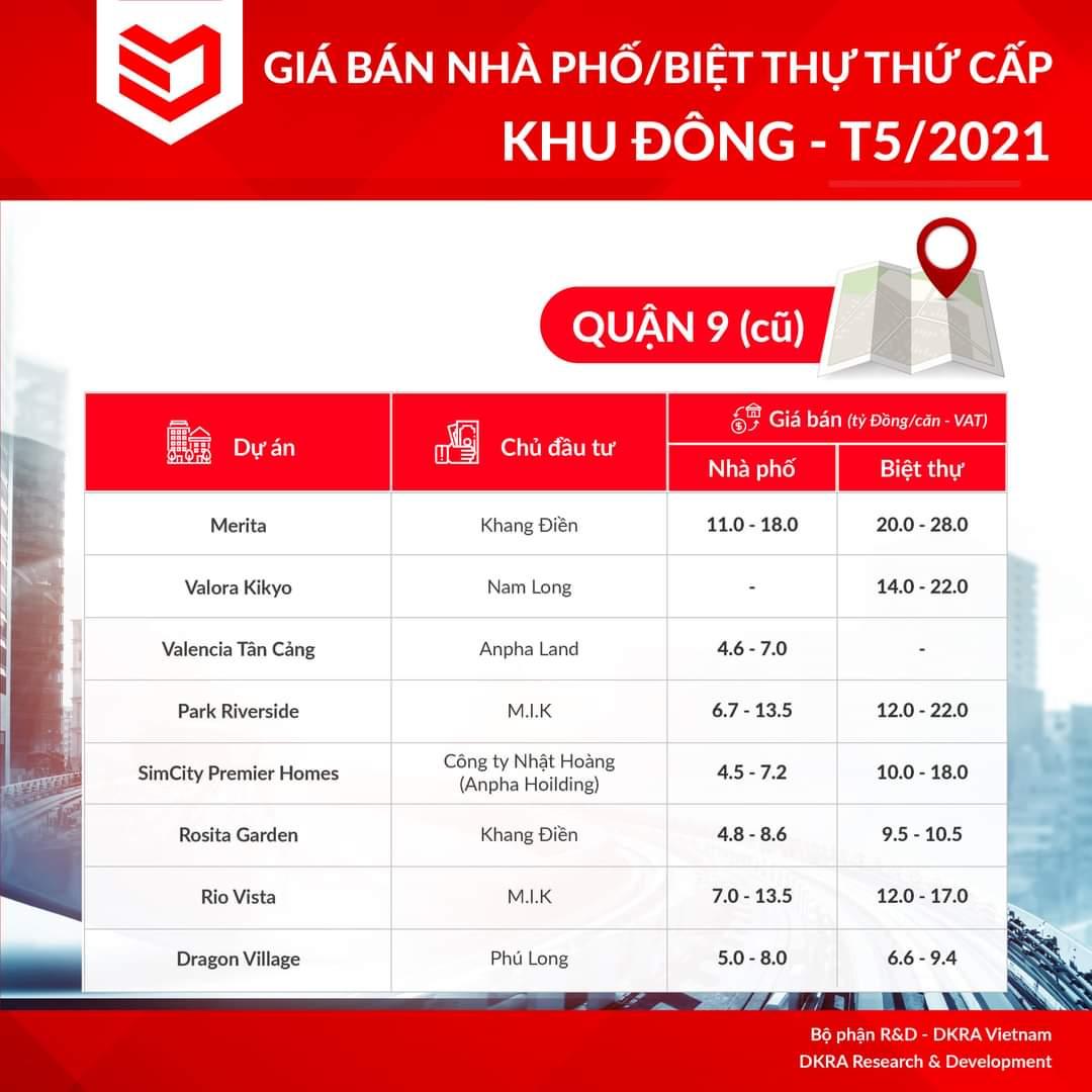 nha pho dong tang long - 7 lý do nên chọn mua Nhà phố Đông Tăng Long